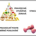 Euroinstitut-jak-nastartovat-metabolizmus